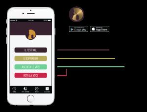 Il Festival Del Doppiaggio - Mobile App